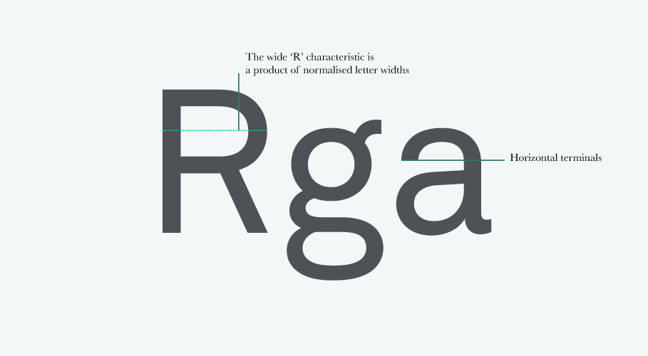 Classification in typography key features for identification for Bureau grotesque